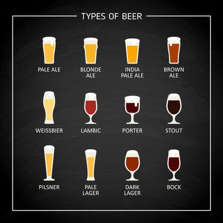 Main beer types on black chalkboard. Vector