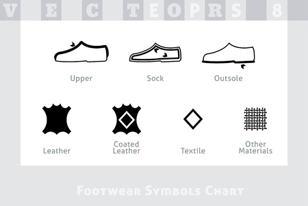 Footwear label symbols set with parts indicator and materials.