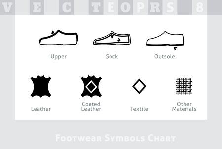 poliester: S�mbolos de calzado establecidos con indicador y materiales de repuesto.