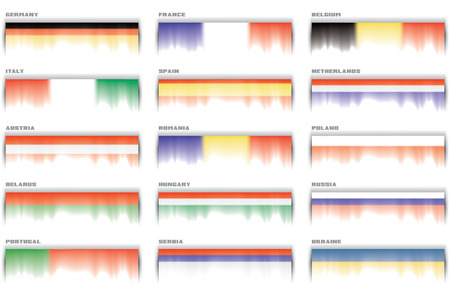 european flags: European Flags Banner Header Set. 15 pieces of vanishing into white flags. Illustration