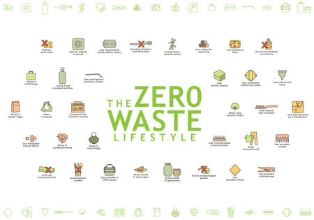The Zero Waste Lifestyle poster contains 32 advises each with its own colored pictogram