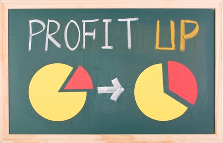 Profit up words and pie chart on blackboard photo