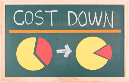 cost of education: Cost down words and pie chart on blackboard