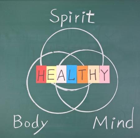saludable: Concepto saludable, esp�ritu, cuerpo y mente, dibujar en la pizarra Foto de archivo