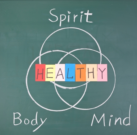 Healthy concept, Spirit, Body and Mind, drawing on blackboard Stock Photo - 9049634