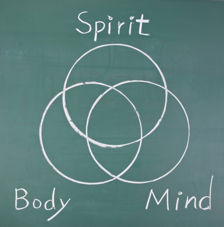mind body soul: Spirit, body and mind, drawing  circles on blackboard Stock Photo