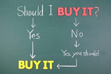 Should I buy it? Funny analysis encourage people to buy it. photo