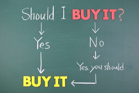 strategy decisions: Should I buy it? Funny analysis encourage people to buy it.