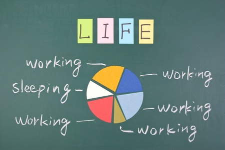 work life balance: Overworked life plan, Colorful word and drawing on blackboard