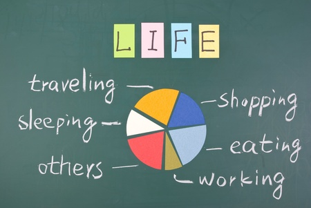 Idea life plan, Colorful word and drawing on blackboard photo