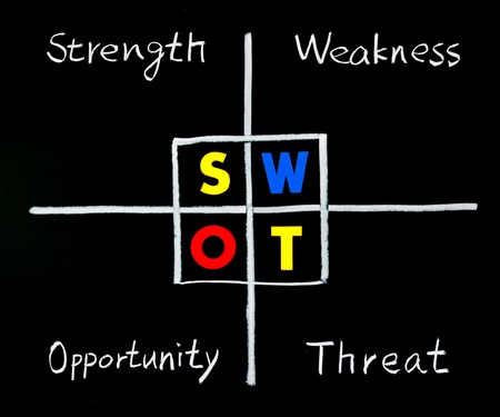 weakness: SWOT analysis, strength, weakness, opportunity, and threat words on blackboard.  Stock Photo