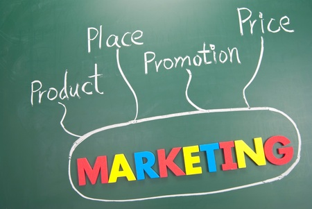 Marketing 4P, price, product, promotion and place words on blackboard photo