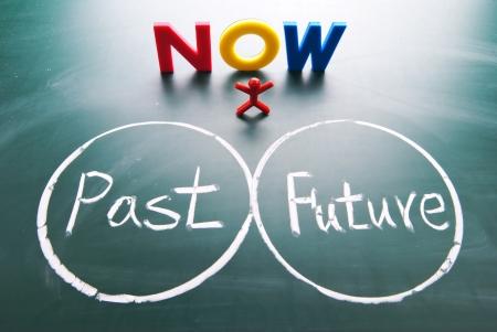 right ideas: Un hombre se para y mira el pasado y el futuro.