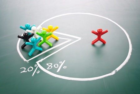 financial leadership: Mejores beneficios para usted. Los otros obtener un 20%. El ganador recibe la mayor�a de los rofits.