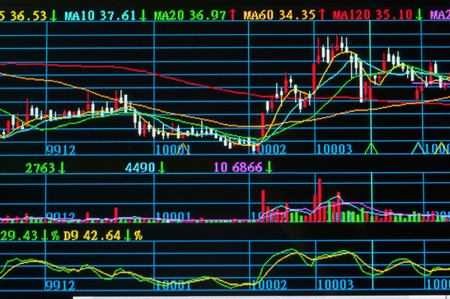 graphique boursier: Analyse graphique boursier color� sur le moniteur. CONCEPT FINANCE. Banque d'images