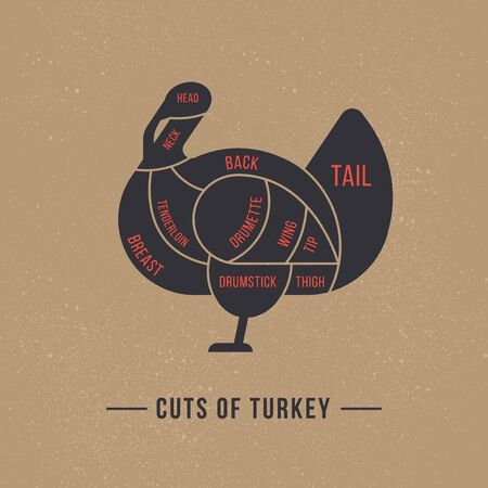 Cutting turkey meat painted in a vector in a flat retro styles isolated against the background of old paper for the butchers shop or restaurant menu.