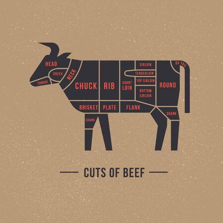 Tagliare la carne di manzo dipinta in un vettore in stili retrò piatti isolati sullo sfondo. Per il menù della macelleria o del ristorante. Vettoriali