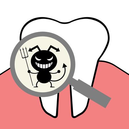 Cavity bacteria