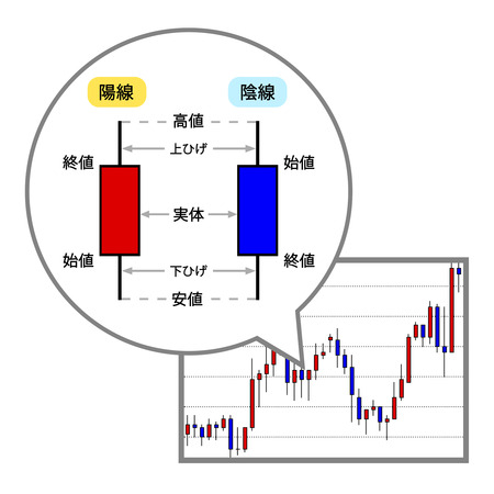 The explanation of a chart. 写真素材