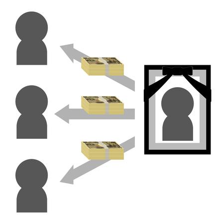 Zusammensetzung des Erbes.