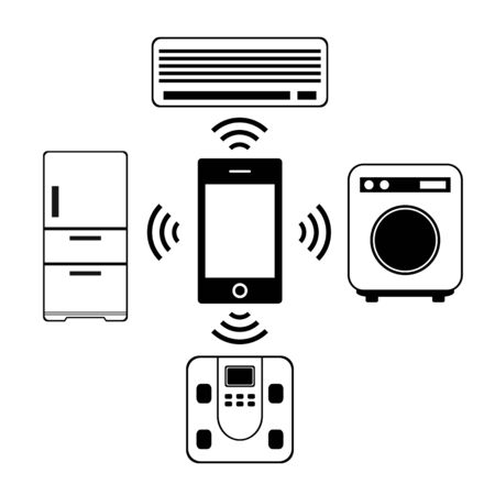 Smartphone to operate home appliances