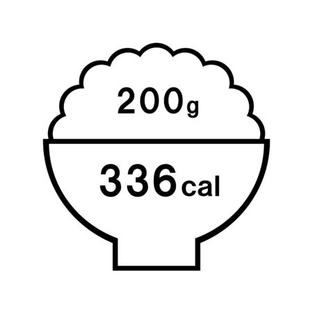 Approximate rice calorie.