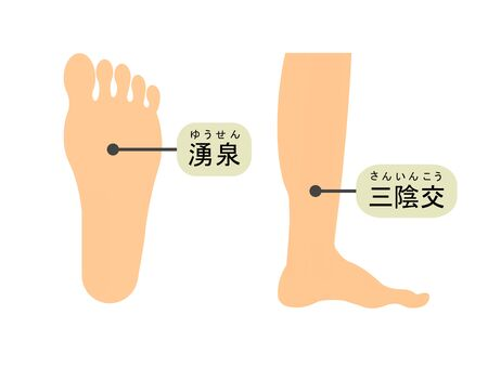 Parts to do foot massage.