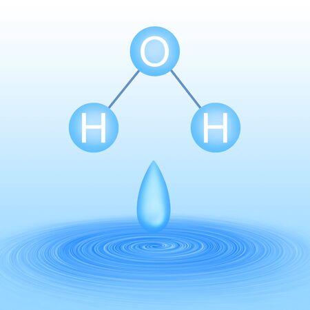 Chemical formula of water