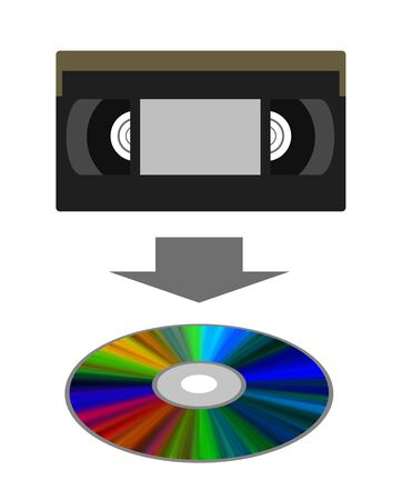 Dubbing from videotape to disc