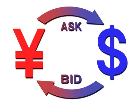 Buying and selling yen and dollars