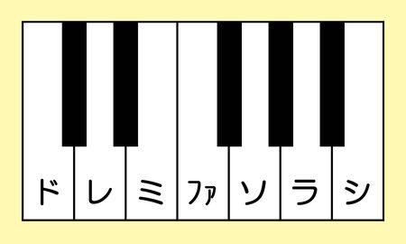 The scale written on the keyboard Reklamní fotografie