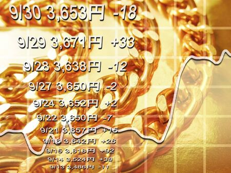 Gold price rate fluctuating from day to day