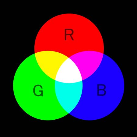 Three primary colors of light
