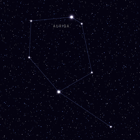 zodiacal symbol: Sky Map with the name of the stars and constellations. Astronomical symbol constellation auriga