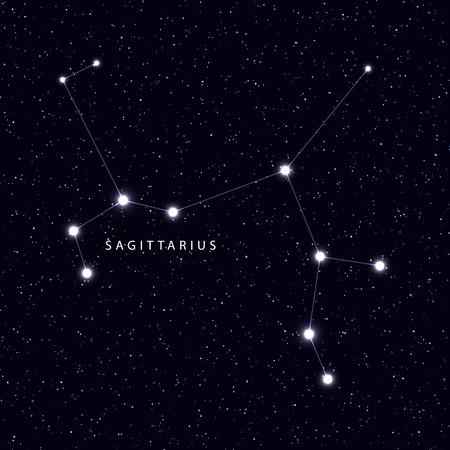 costellazioni: Sky Map con il nome delle stelle e costellazioni. Astronomico simbolo costellazione del Sagittario Vettoriali