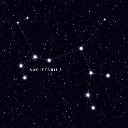 constellation sagittarius: Sky Map with the name of the stars and constellations. Astronomical symbol constellation Sagittarius