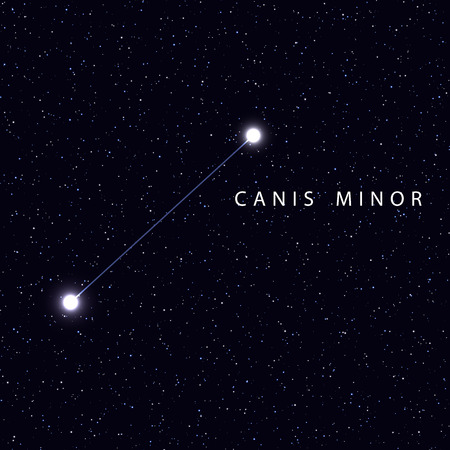 zodiacal symbol: Sky Map with the name of the stars and constellations. Astronomical symbol constellation Canis Minor