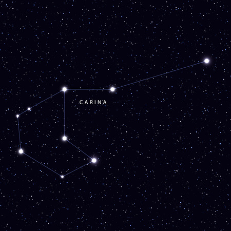 galaxies: Sky Map with the name of the stars and constellations. Astronomical symbol constellation Carina Illustration