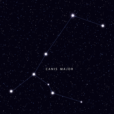 Sky Map with the name of the stars and constellations. Astronomical symbol constellation Canis major.