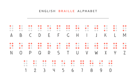 English braille alphabet. Silk screen for the blind