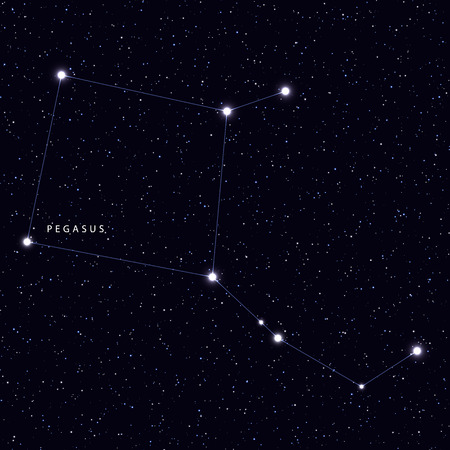 Sky Map with the name of the stars and constellations. Astronomical symbol constellation Pegasus