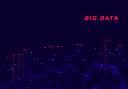 Big data visualization. Information wave technology. Futuristic abstract background of digital bigdata. analytical data calculation and processing. vector illustration 向量圖像
