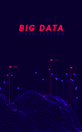 Big data visualization. Information wave technology. Futuristic abstract background of digital bigdata. analytical data calculation and processing. vector illustration Stock Illustratie