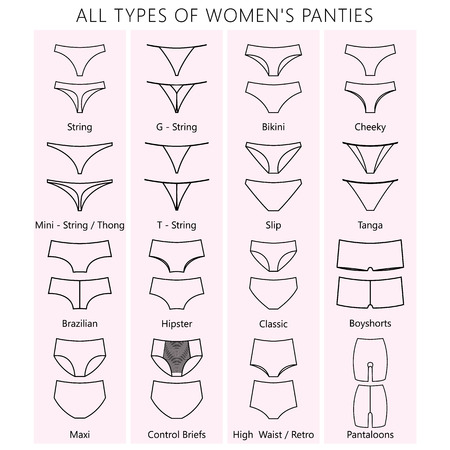 All types of women s panties. Vector set of underwear. Silhouette ass in  front and 07b80bfed