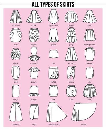 dd5862da0 Las Colecciones De Faldas Simples Clásicas Estándar Se Ilustran En ...