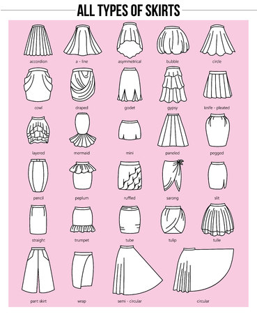 Set of different types of skirts on pink background. Simple flat illustration.
