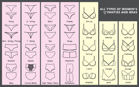 All types of womens panties and bras. Types of womens underwear.