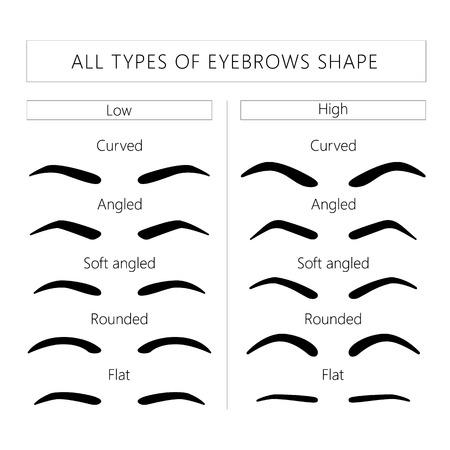 Eyebrow shaping for woman face makeup. Eyebrows shape set vector illustration. Vector illustration.