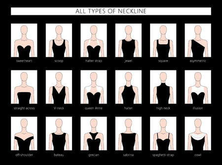 Vector illustration set of various neckline types for women's' fashion. Vector in flat linear style. 矢量图像