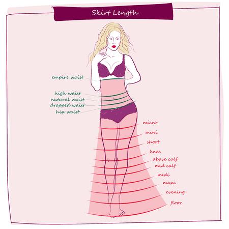 Tipos de longitudes de faldas. Vector. Diferentes tipos de faldas. Variedades femeninas de faldas. Vector.